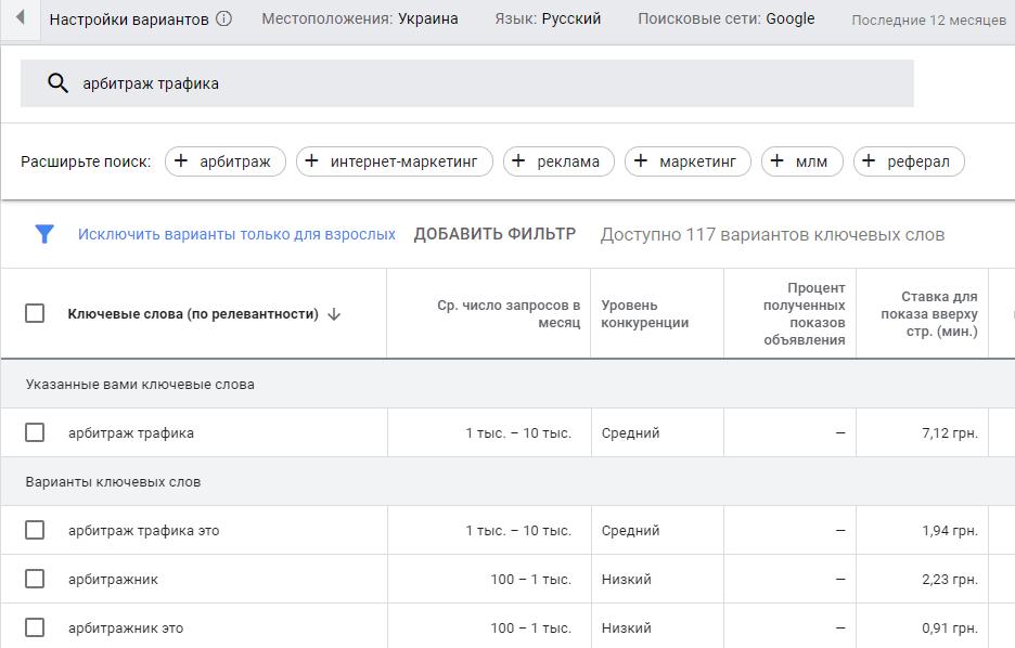 google adwords настройка