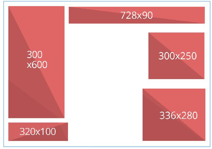 размеры баннеров для сайта